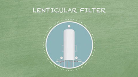 Lenticular Filter Set Up & Usage